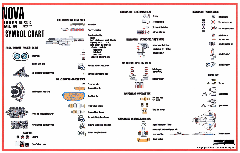 Symbols for starship deckplans google search starship deck star trek ships buycottarizona