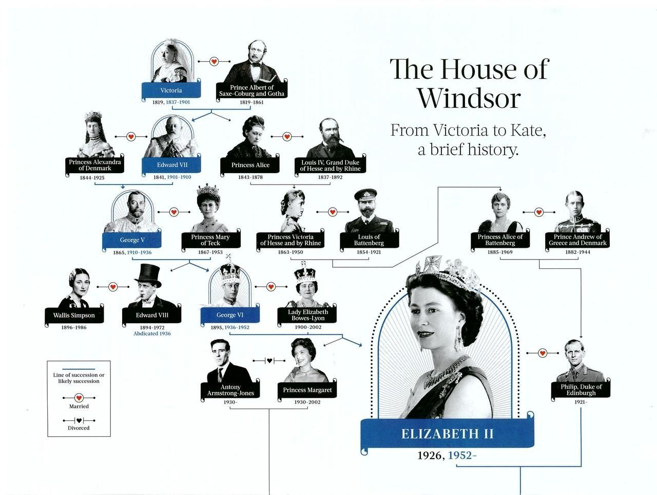 15 must see english royal family tree pins royal family trees royal families the house of windsor family tree part 1
