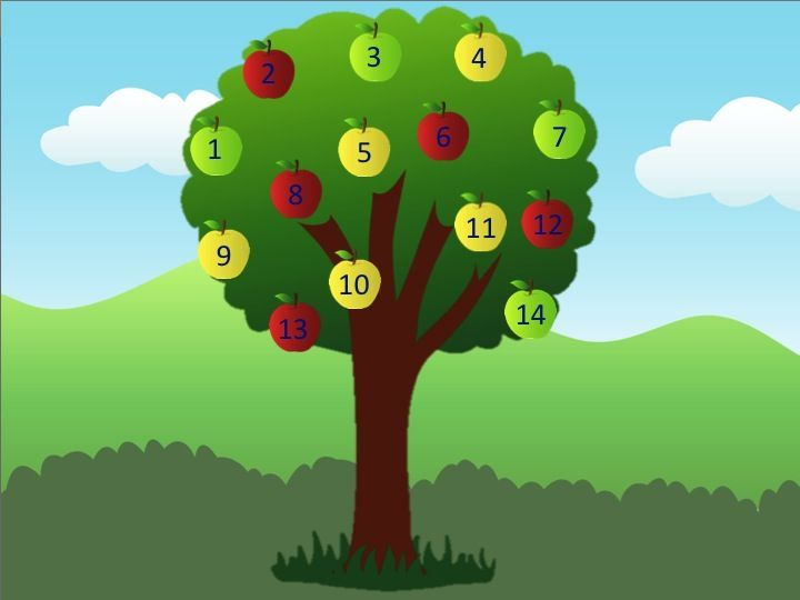 Apple Tree PowerPoint and Apple Picking Game Elementary