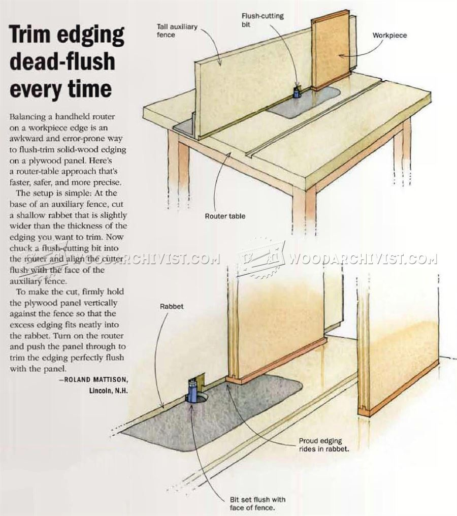 Flush trim router table fence edging tips jigs and techniques flush trim router table fence edging tips jigs and techniques woodarchivist greentooth Gallery