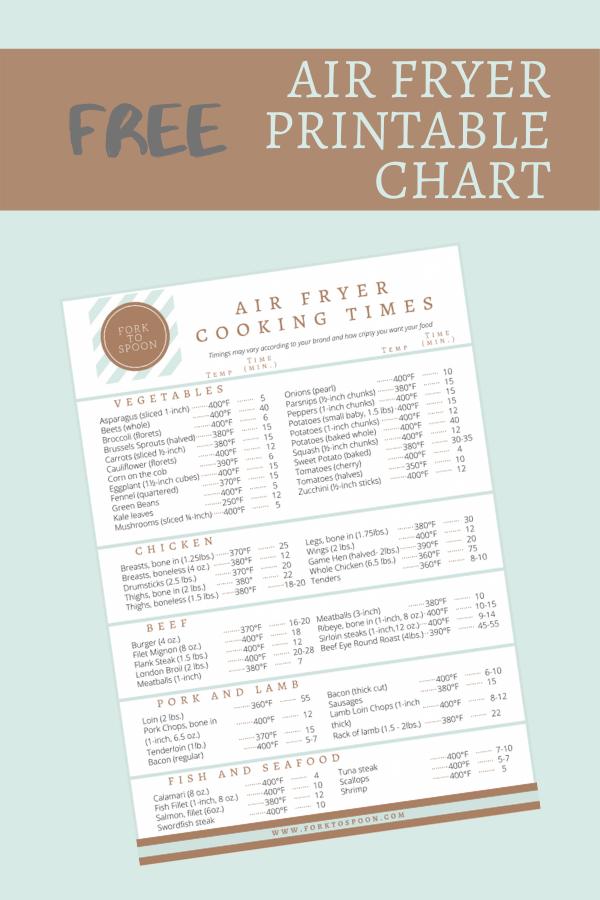 FREE Air Fryer Printable Chart Air fryer recipes, New