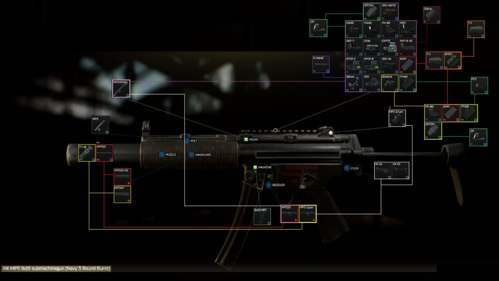 Пистолет-пулемет HK MP5 | Escape from Tarkov wiki | Escape