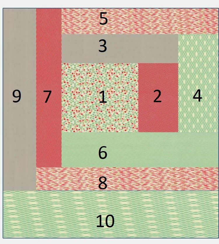39+ Quilt as you go tutorial ideas in 2021