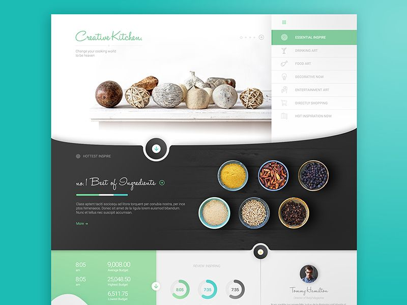 Creative Kitchen  Creative Web Design Layouts And Design Layouts Fascinating Design My Kitchen Free Online Inspiration