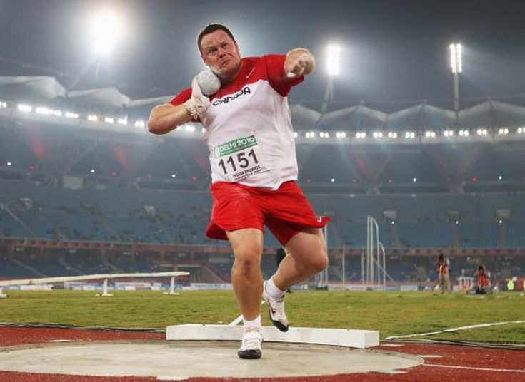 Learn How To Do The Shot Put Spin Method Shot Put Olympics Learning