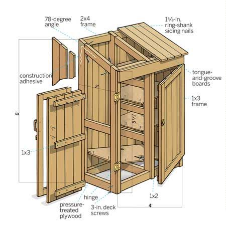 lean to shed shed plans and attached carport ideas and step by step instructions for building a simple 4 by 6 foot outdoor shed when your shed pinterest