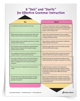 Do S And Don T Of Grammar Instruction Blog Post With This Able Chart