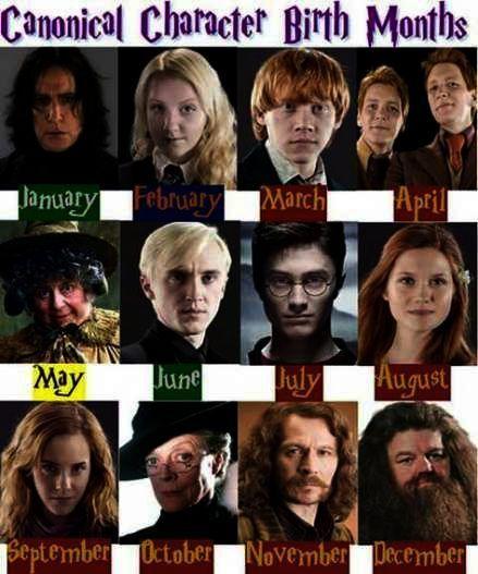 Yaayayyaa Ich Bin Im Gleichen Monat Geboren Wie Fred Und George Liebe Sie Personajes De Harry Potter Cuestionario De Harry Potter Memes De Harry Potter