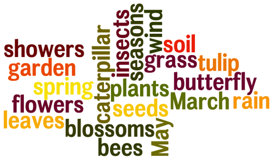 Spring Word List Using Wordle  LOVE Wordle! This site will