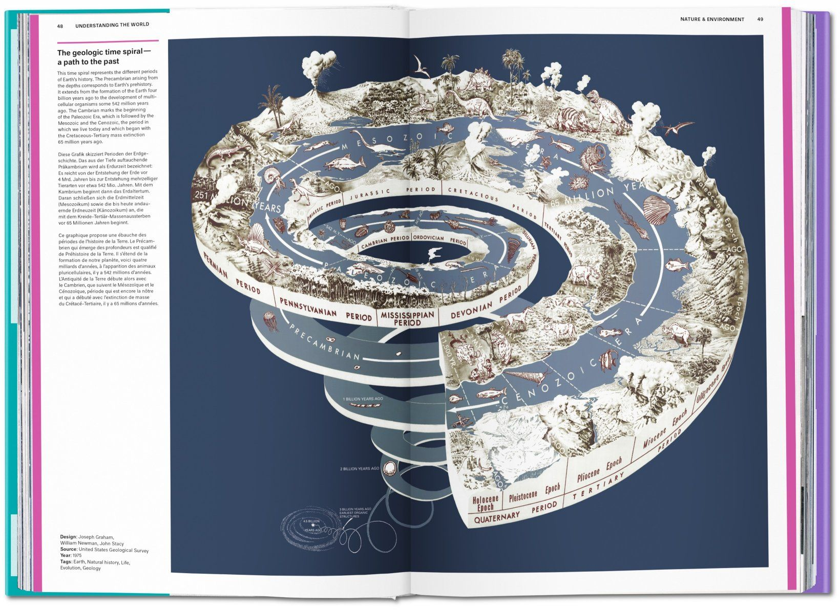 Understanding the World. The Atlas of Infographics. TASCHEN Books (Jumbo)