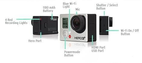 How To Use A Gopro Gopro Camera Camera Hacks Gopro Photography