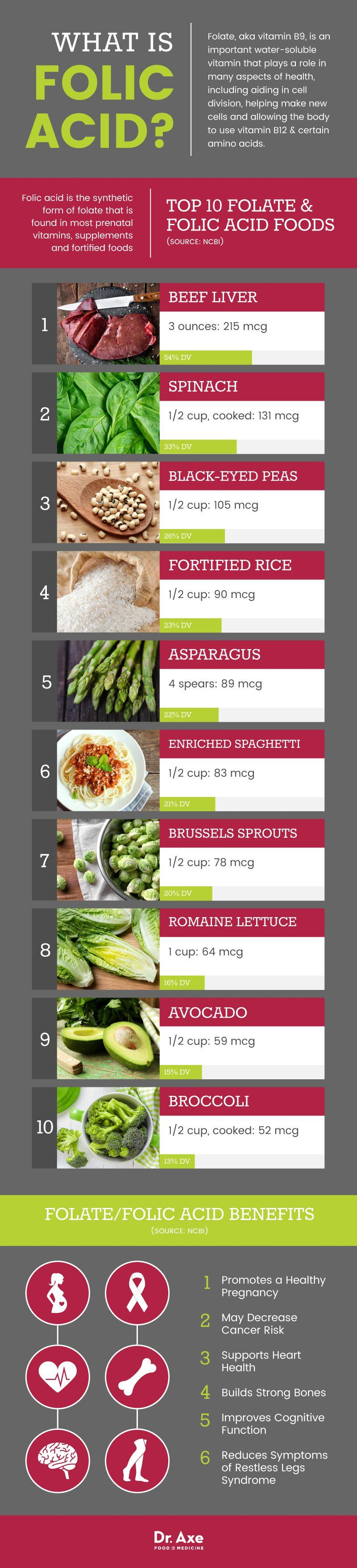 Pin On Recipies For Health