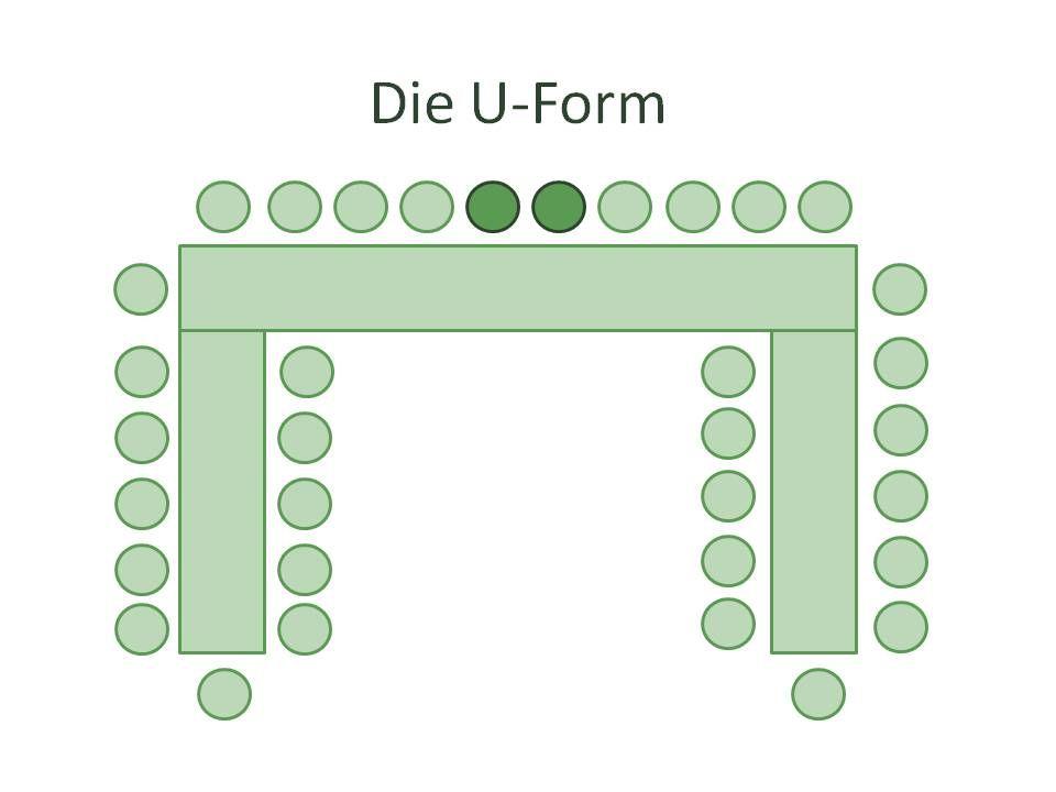 Tischordnung Hochzeitstisch U-Form | Traumhochzeit | Pinterest ...