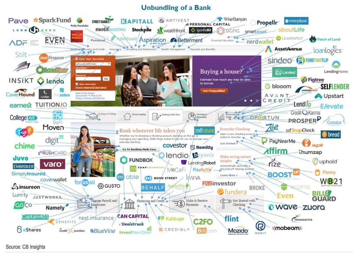 Jim Marous (JimMarous) Twitter Core banking, Bank