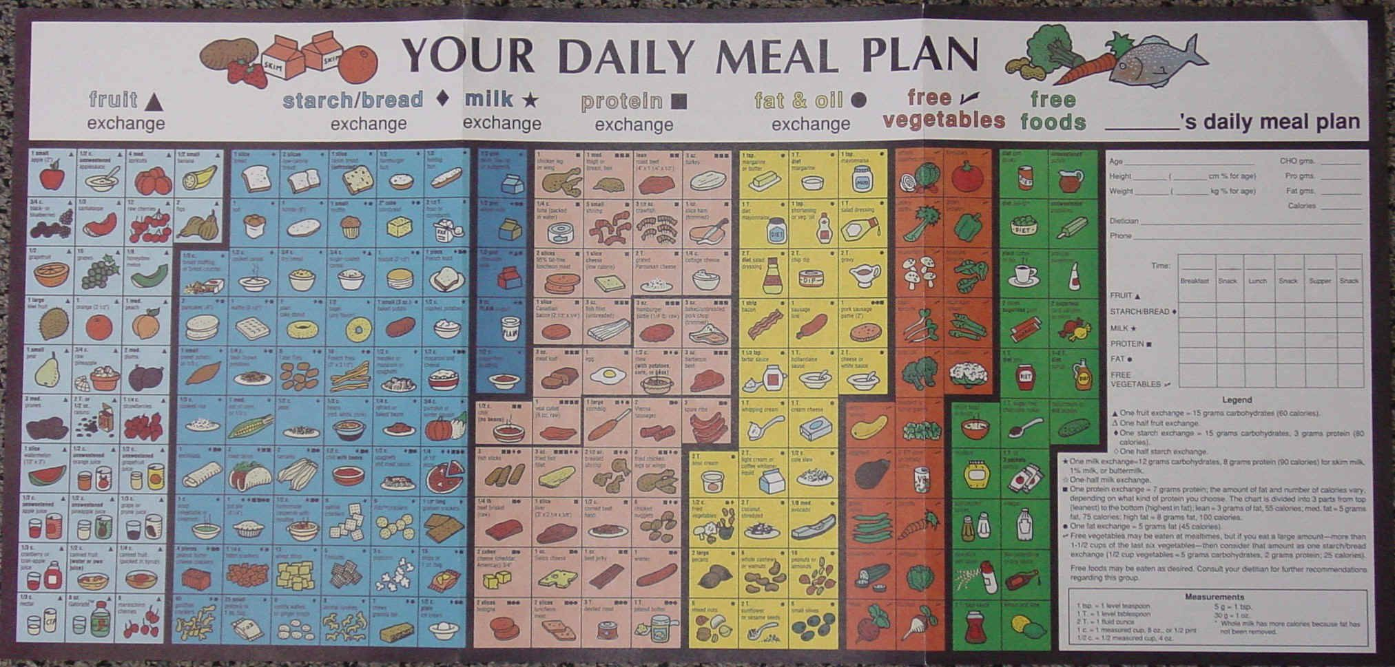 diabetic meal charts: Gestational diabetic meals meal plan visit the image link more