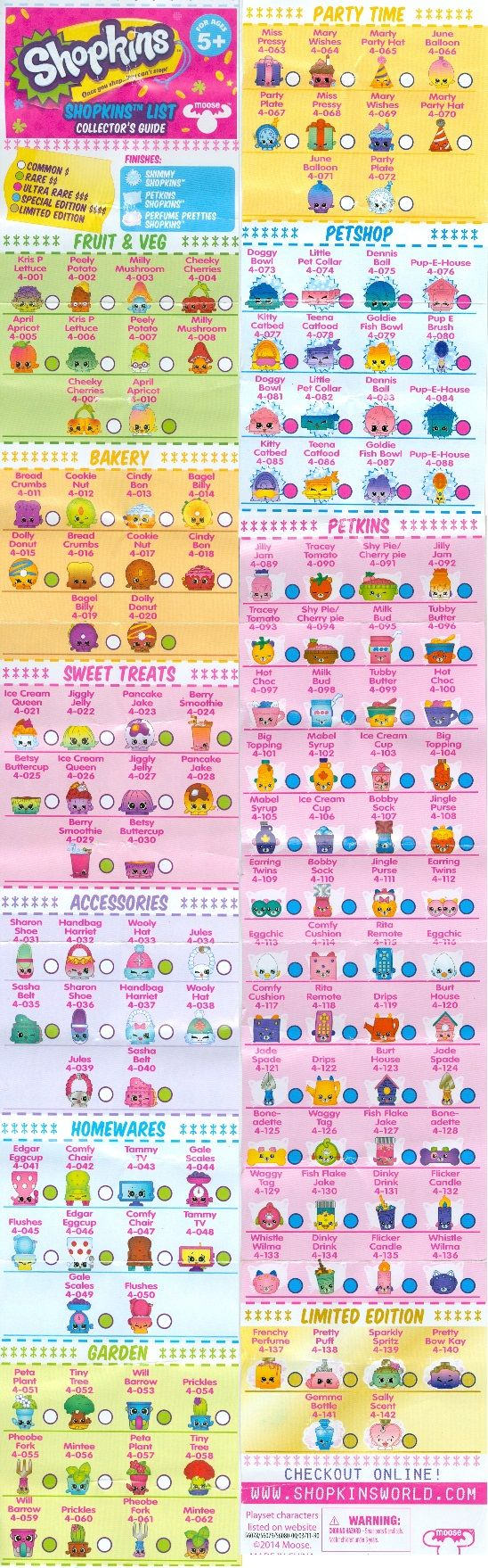 graphic regarding Printable Shopkins List identified as Shopkins Year 4 Shopkins - Dex Shopkins figures