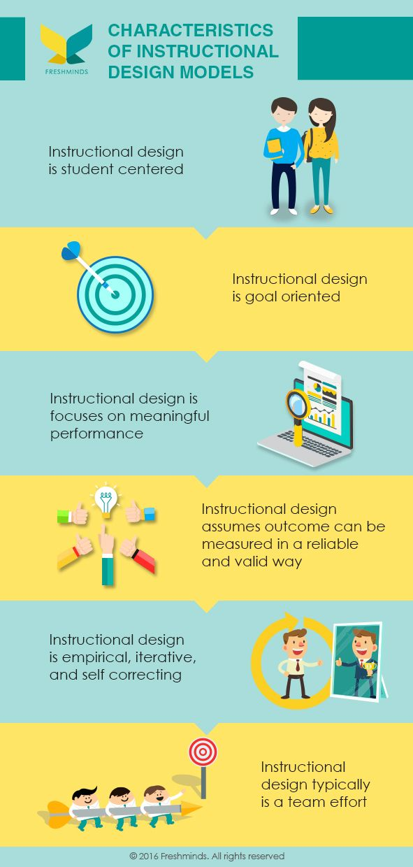 Characteristics Of Instructional Design Models Instructional Design Design Model Easy Learning