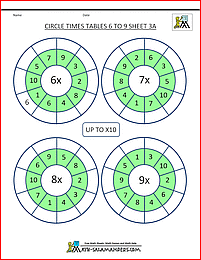 times table worksheets 6,7,8 and 9 tables up to x10 sheet 3 ...
