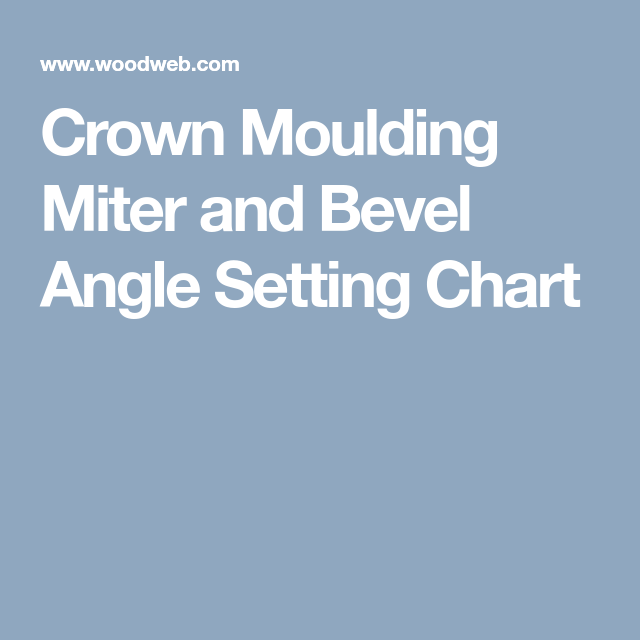 Crown Moulding Miter And Bevel Angle Setting Chart