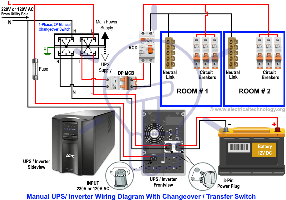 manual & auto ups / inverter wiring diagram with changeover switch | home electrical  wiring, electrical circuit diagram, smart home automation  pinterest