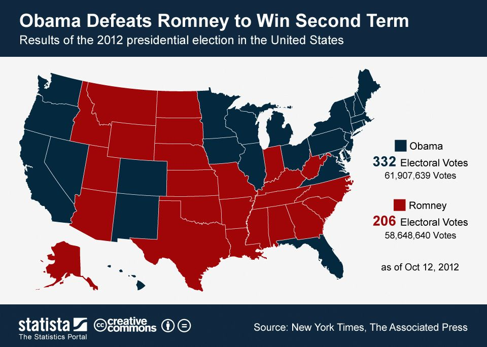 Electoral Vote Map | Political Images | Pinterest | Election map ...