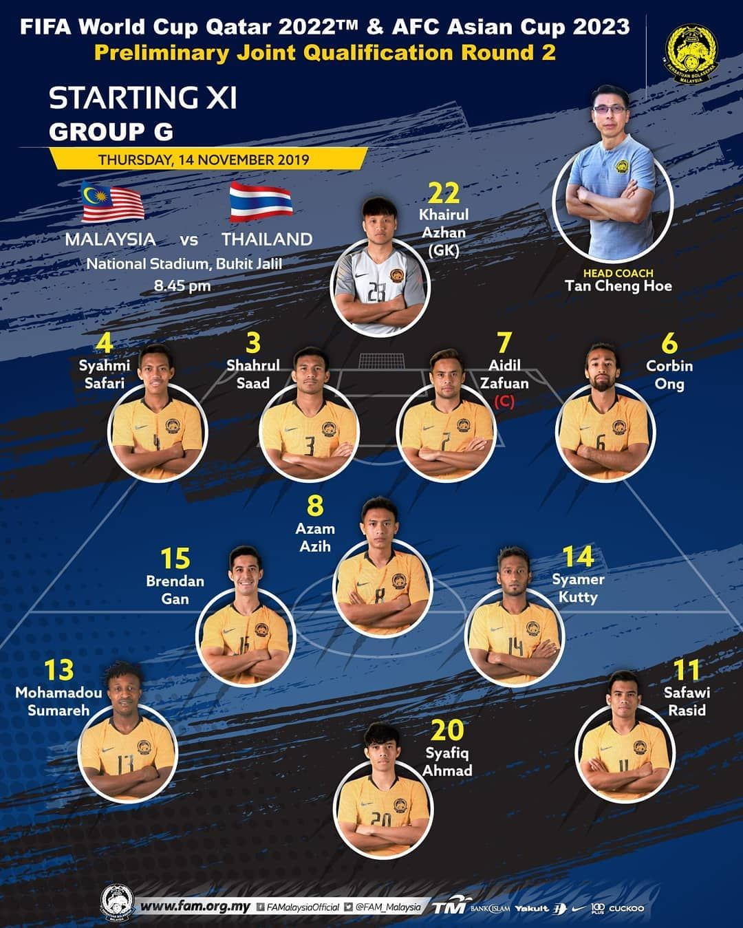 2022 World Cup 2023 Asian Cup Qualifiers Thursday 14th November 2019 Starting Xi Malaysia Vs Thailand Nationa Afc Asian Cup National Stadium Fifa World Cup