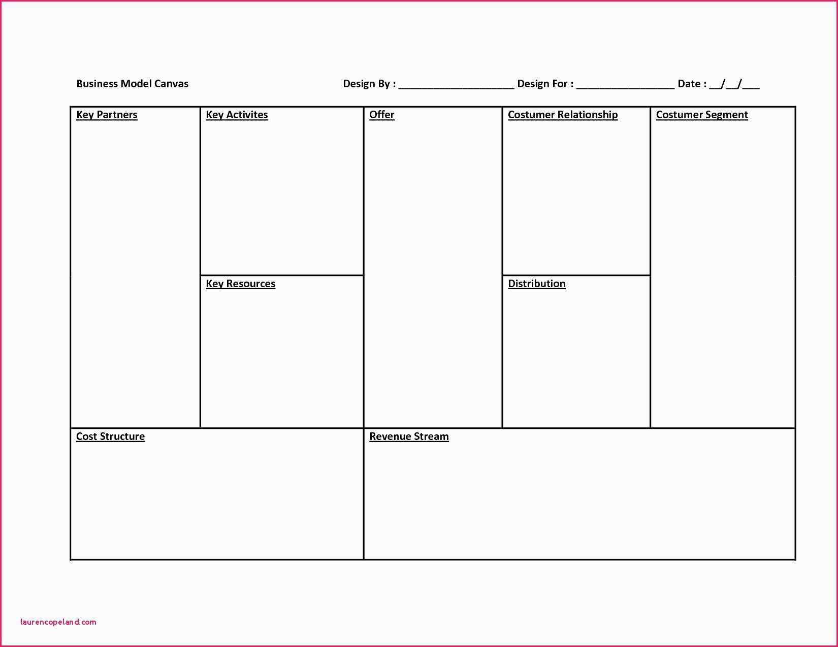 Business Model Canvas Template Word Atlantaauctionco