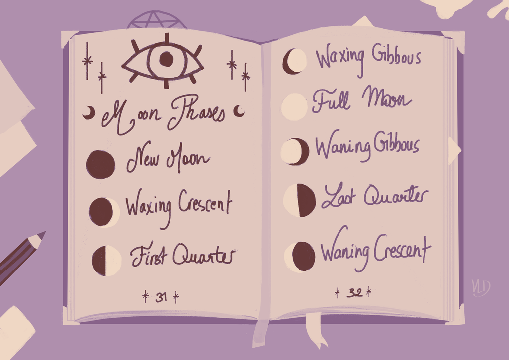 Witchy Art Challenge - Day 6 - Book of Shadows by Vicky-Pandora on DeviantArt