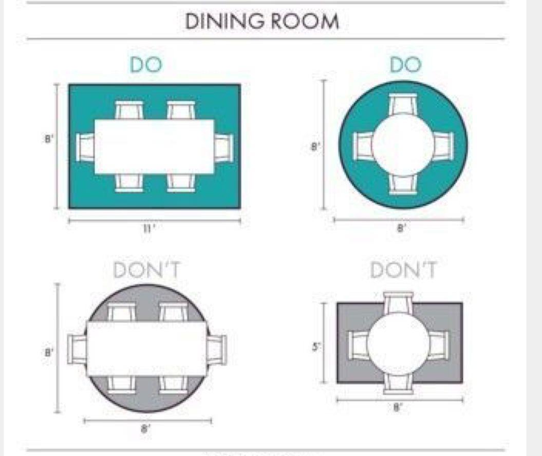 pinstellarwise on h spirituality  dining room rug