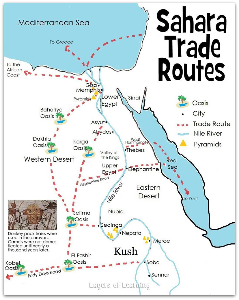 Ancient Saharan Trade Routes