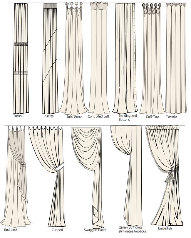 Types Of Draperies And Ways To Hang Them Drapery Designs