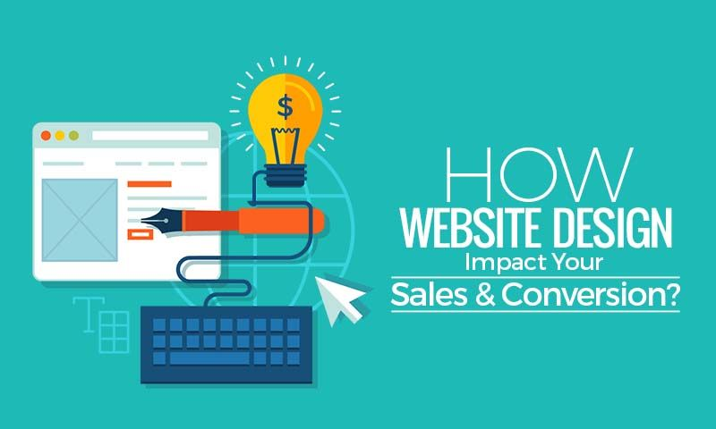 Corporate Website Designing Services With Images Website Design Company Website Design Web Design