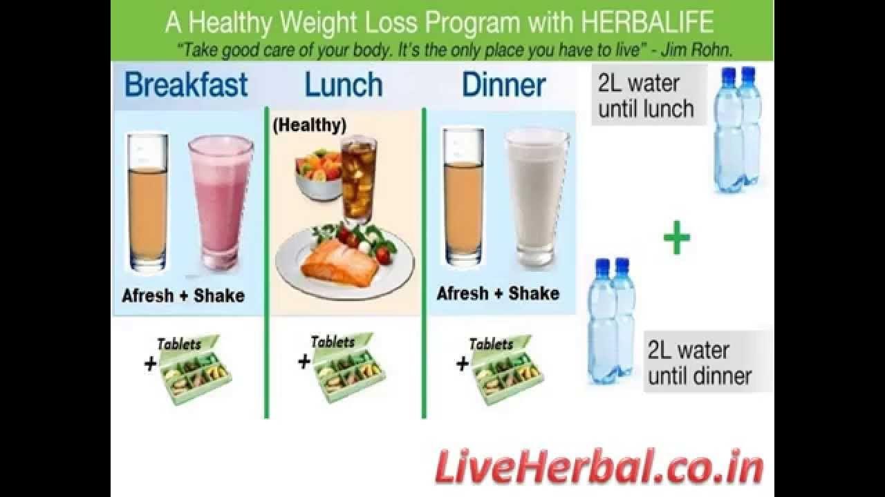 herbalife weight loss diet plan india | salegoods | Pinterest ...