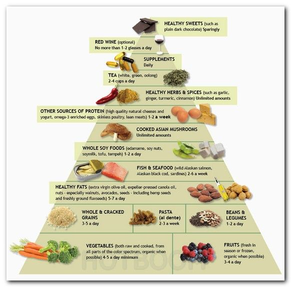 Best weight loss soup diets picture 8