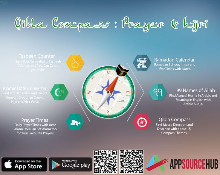 Download Qibla Map Apps on Google Play
