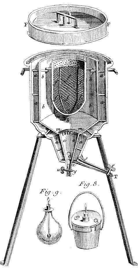 Lavoisier's whole animal calorimeter. The animal is placed