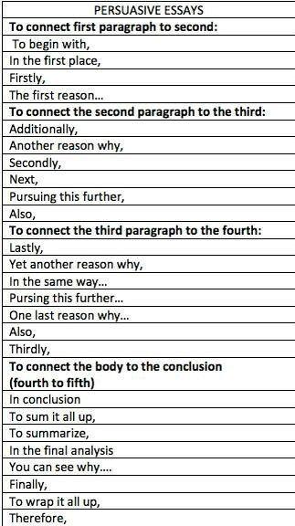 how to write a good essay education essay how to write a good essay