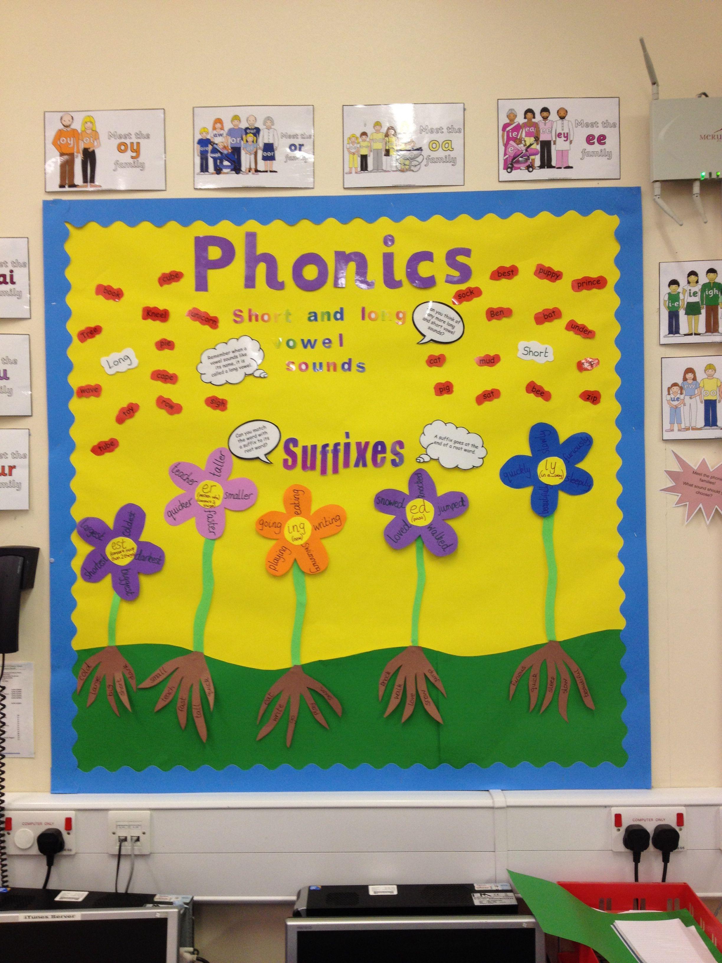 Classroom Display Ideas Year 4 ~ Phonics phase suffixes and prefixes ks summer work