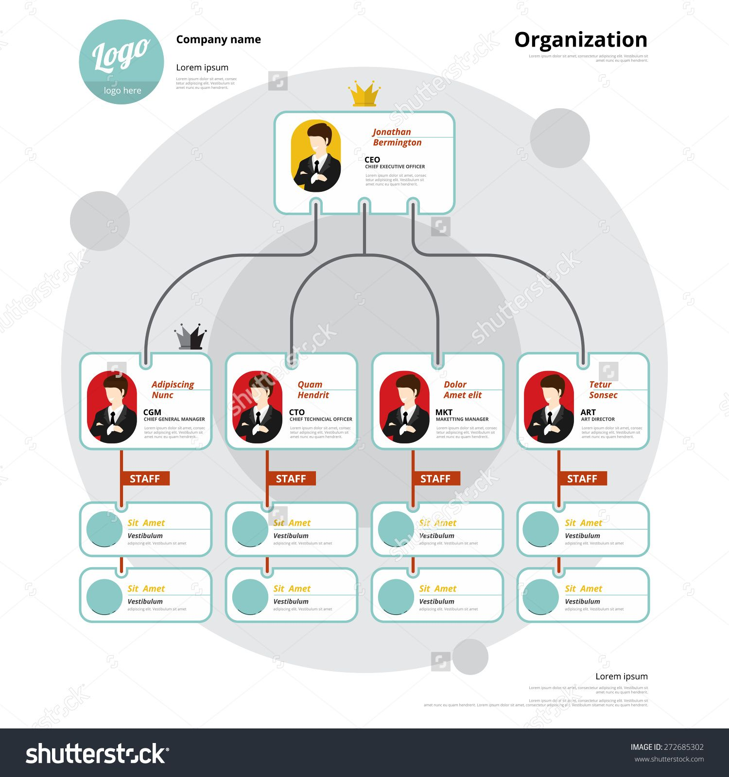 Organization Chart Coporate Structure Flow Of Organizational Vector Illustration Organization Chart Organizational Chart Organizational