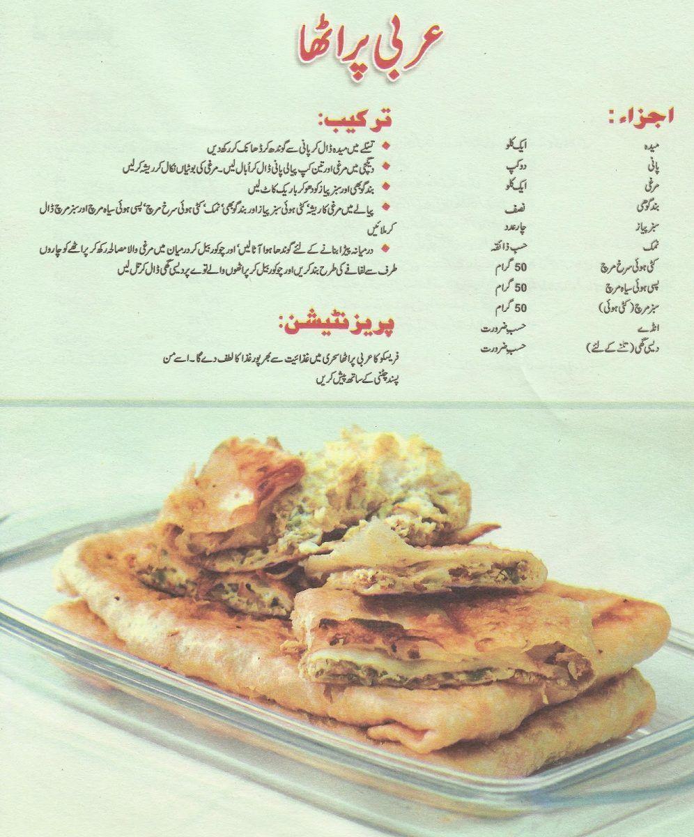 Recipes In Urdu