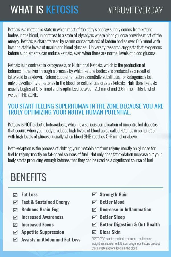 Read What All The Buzz Is About. Amazing Product! Does