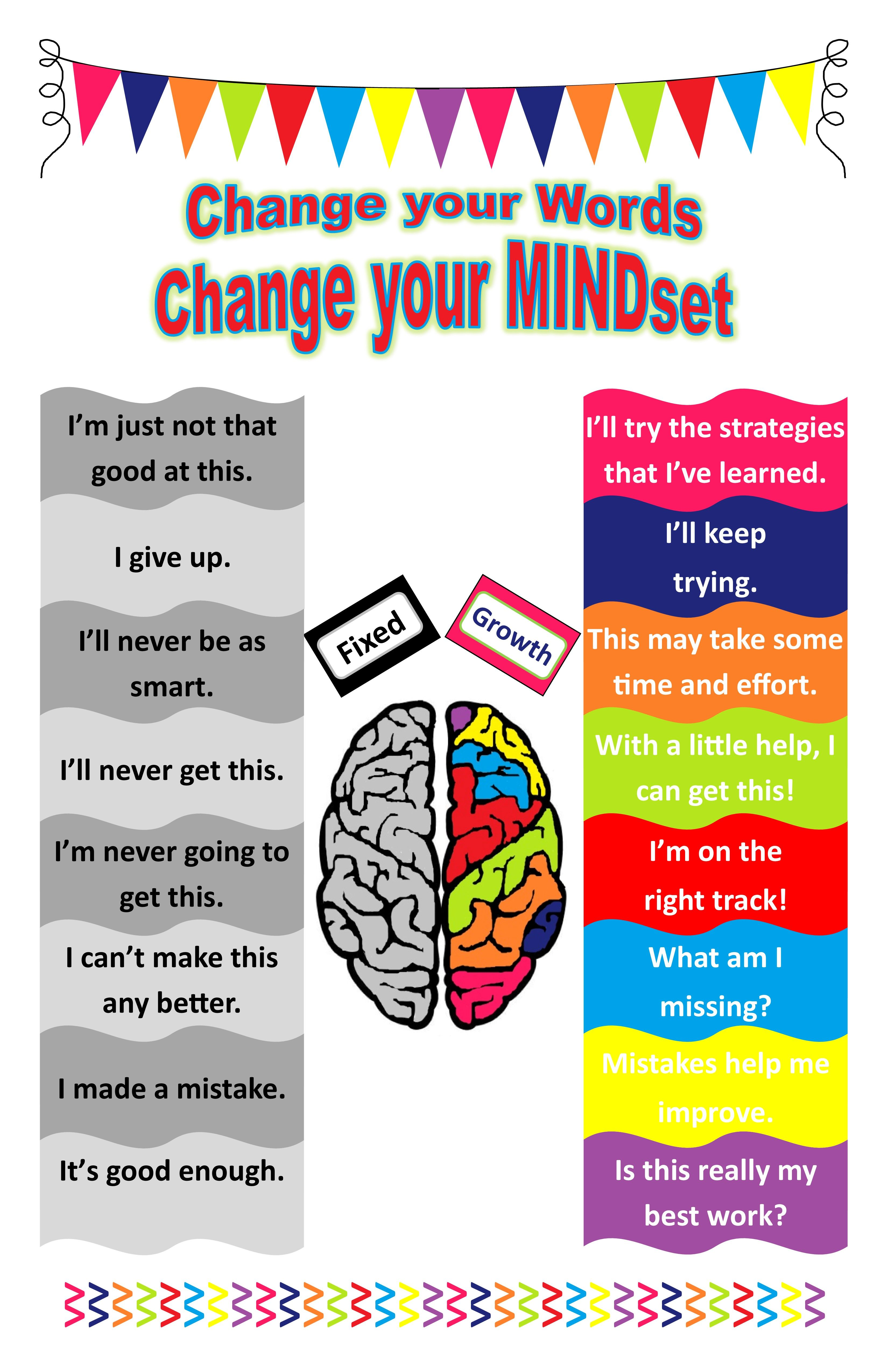 Pin By Sherree Madorma On Anchor Charts And Foldables