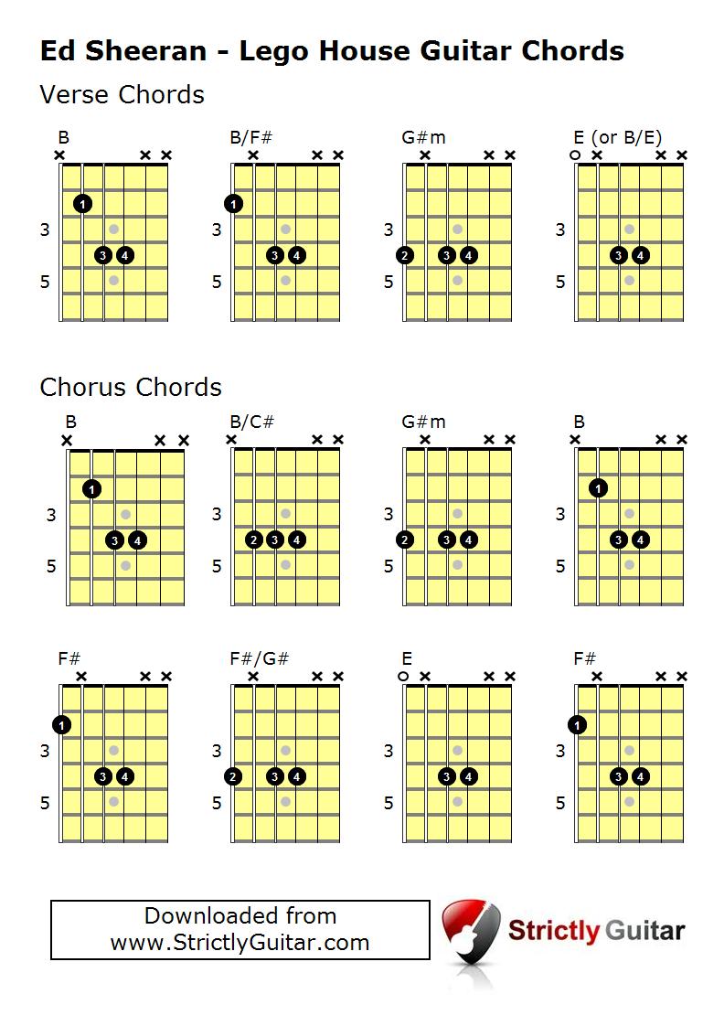 How To Play Lego House Ed Sheeran Guitar Chordsi Wish I