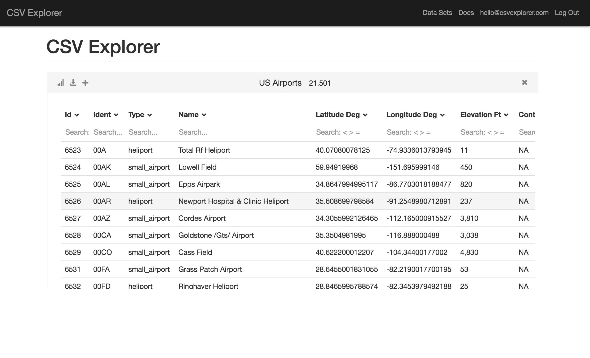 Open big CSV files Search, Aggregate, & Plot CSVs with