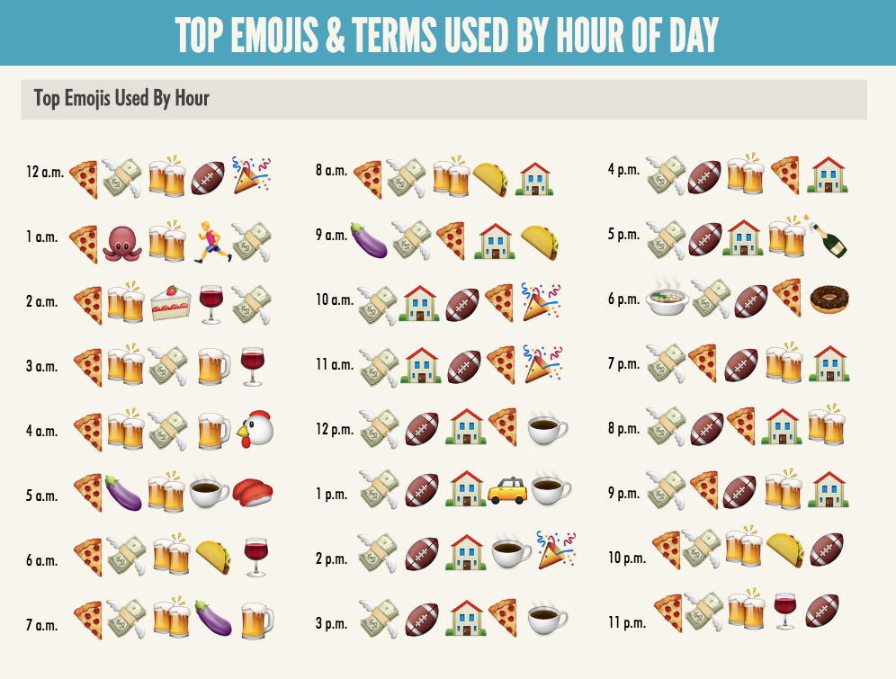 This Is What Millennials Actually Use Venmo For (With