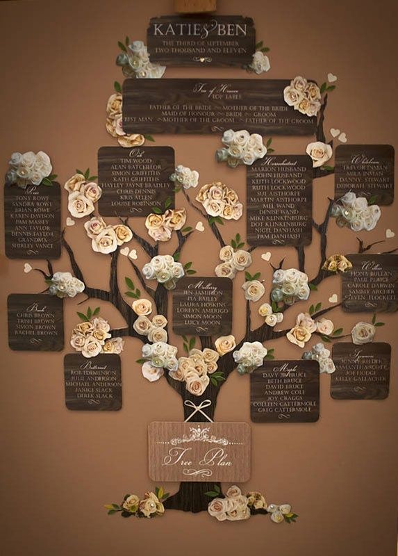 27 Unique Wedding Seating Charts Ideas