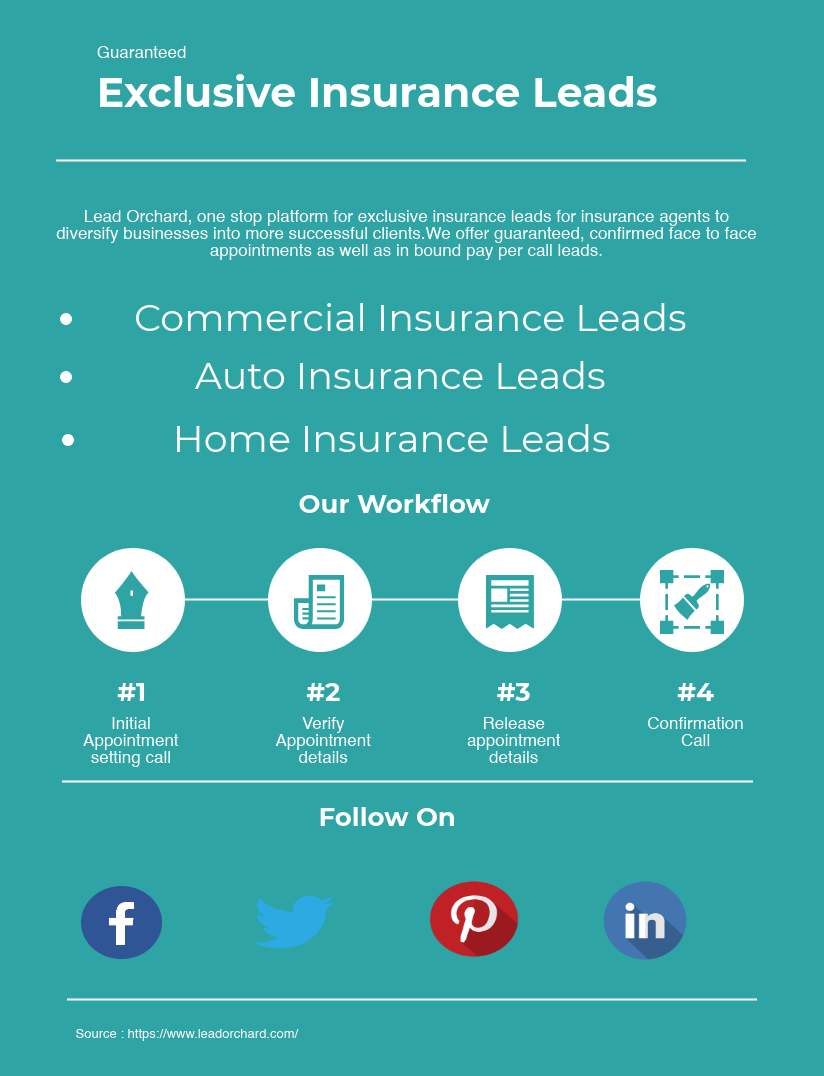Exclusive Insurance Leads Guaranteed Commercial Home Auto