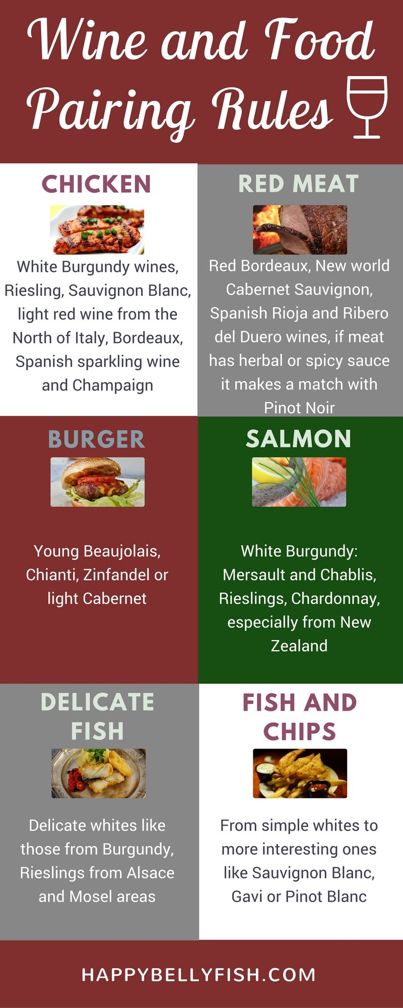 Red Or White How To Choose The Right Wine For Your Dish Wine Recipes Wine Tasting Party Italian Wine