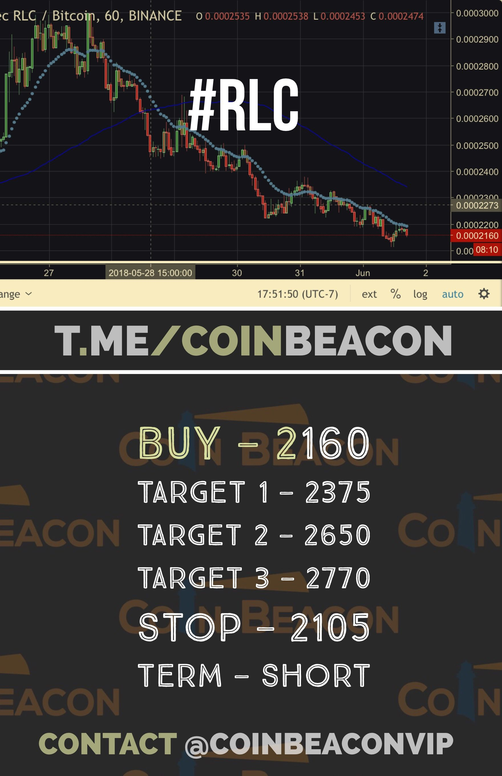 Pin By Coin Beacon On Cryptocurrency Trading Signals