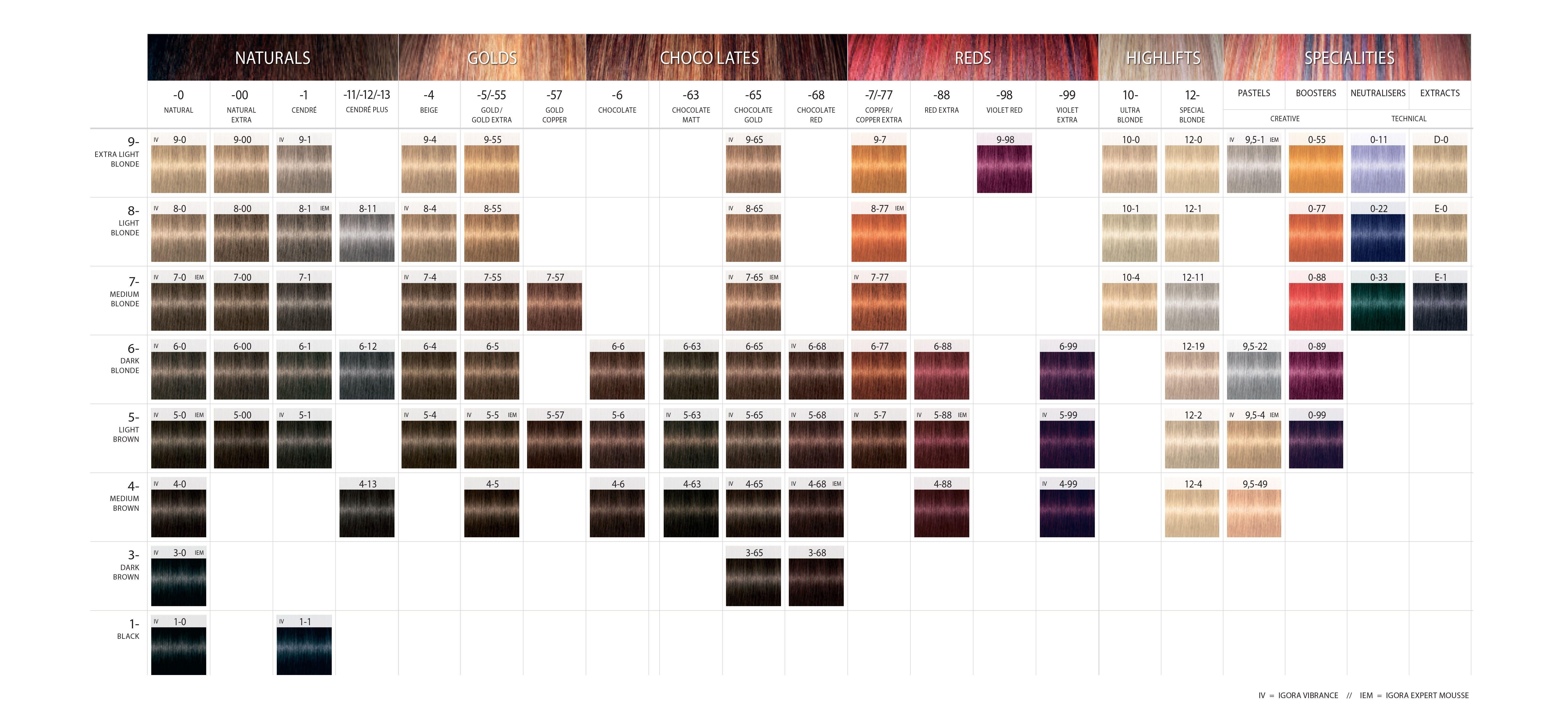 Schwarzkopf Igora Personality Semi Permanent Hair Color Chart